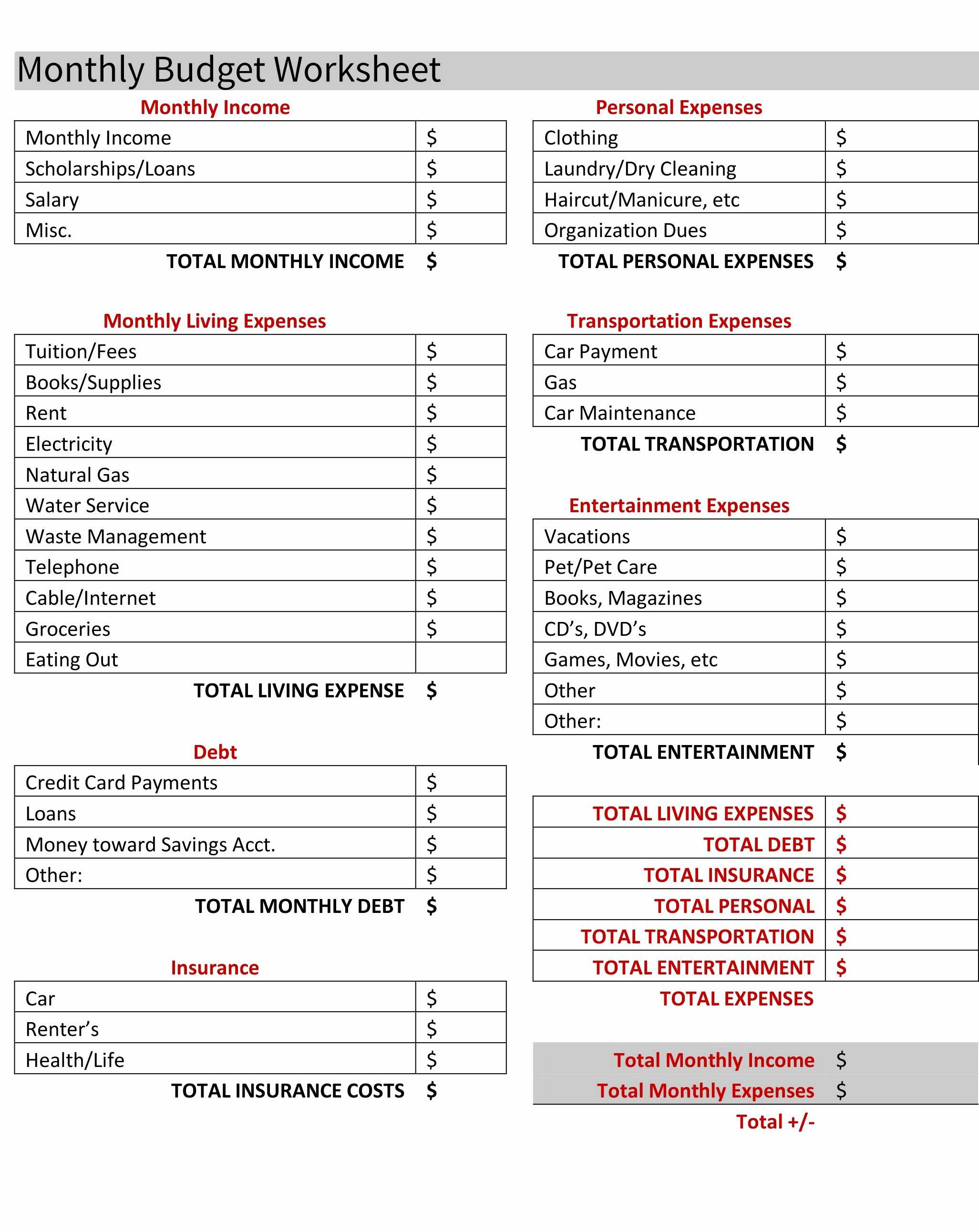 Household Budget Worksheet Excel Also Spreadsheet Examples Home Affordability Lularoe Excel Luxury Free
