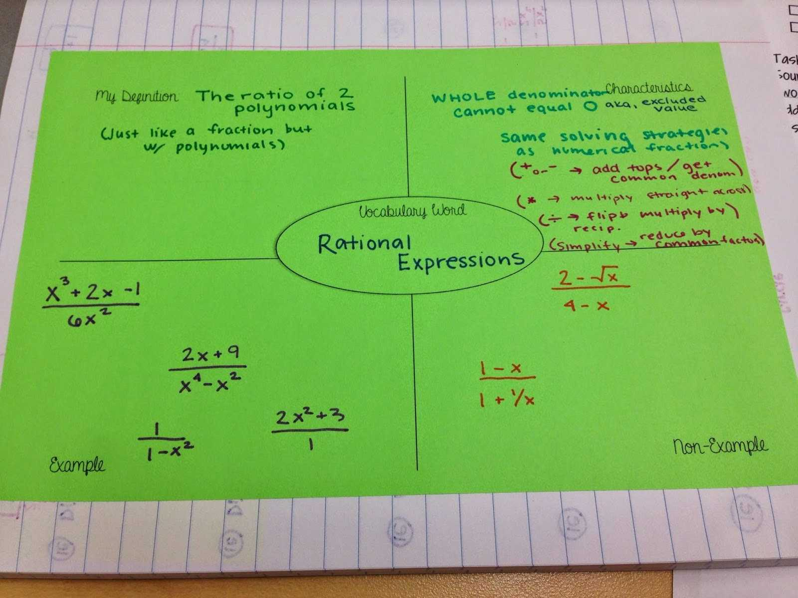 Multiplying Rational Expressions Worksheet Algebra 2 Along with the Secondary Classroom Can Be Fun too 2014