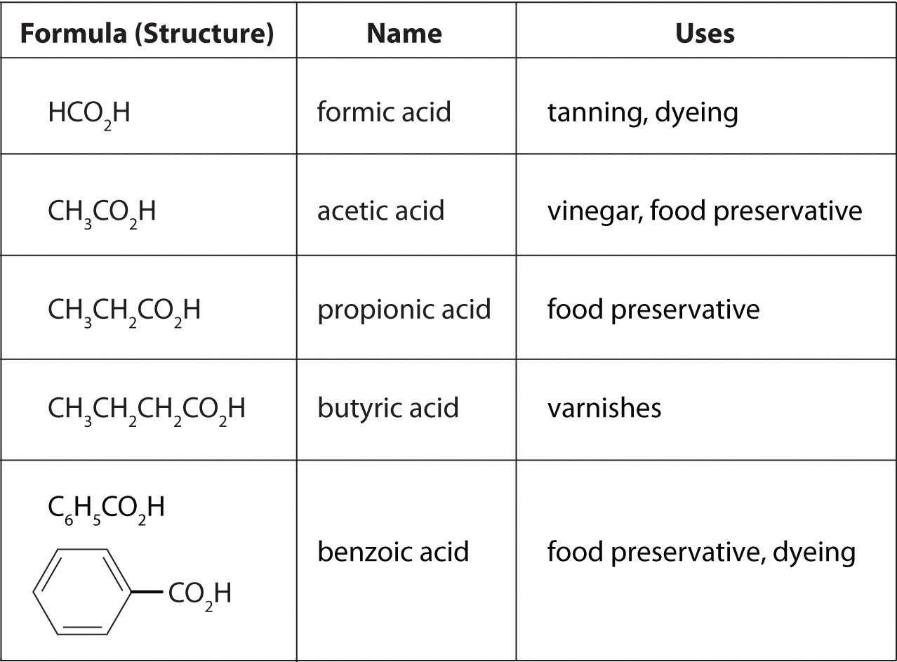 Naming Ionic Compounds Worksheet And File Ionization