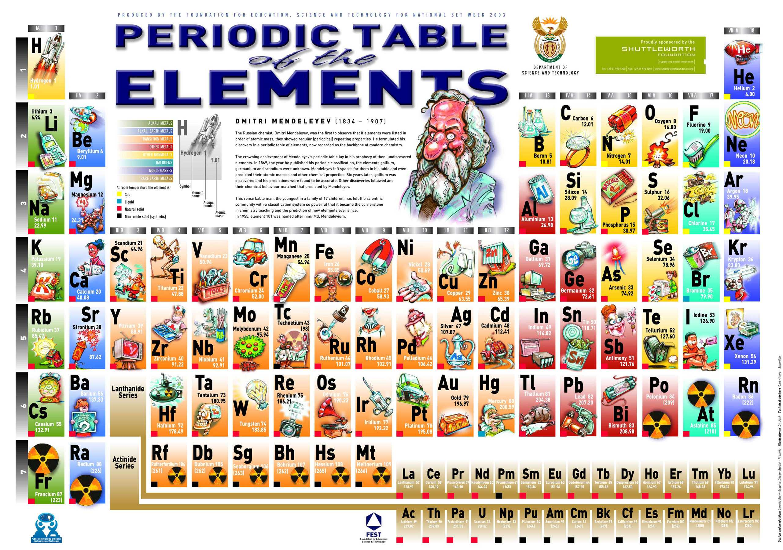 Periodic Table Puzzle Worksheet Also Kemistree Kalen 3a Task 1