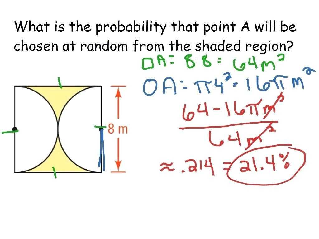 15 Probability With A Deck Of Cards Worksheet Answers