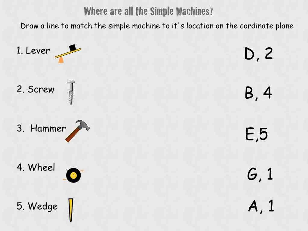 Ri 4 4 Worksheets As Well As 12 Best Of Simple Machines
