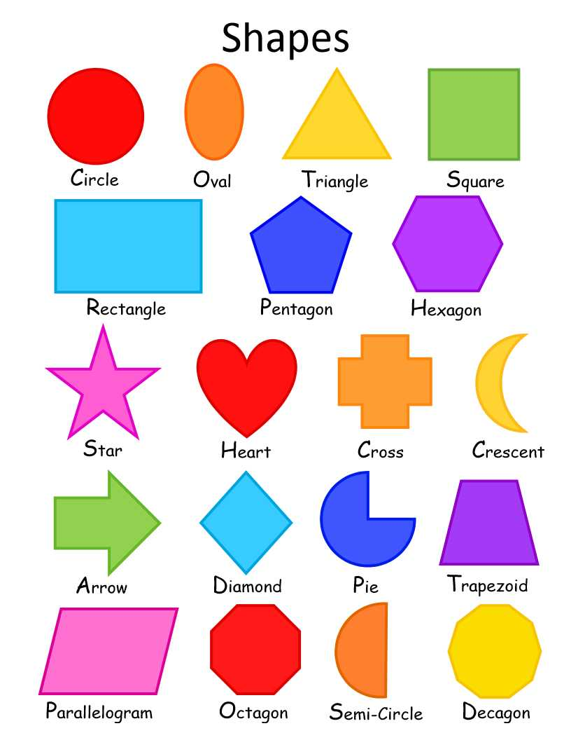 Shapes Worksheets for Preschool as Well as From My Heart July 2015