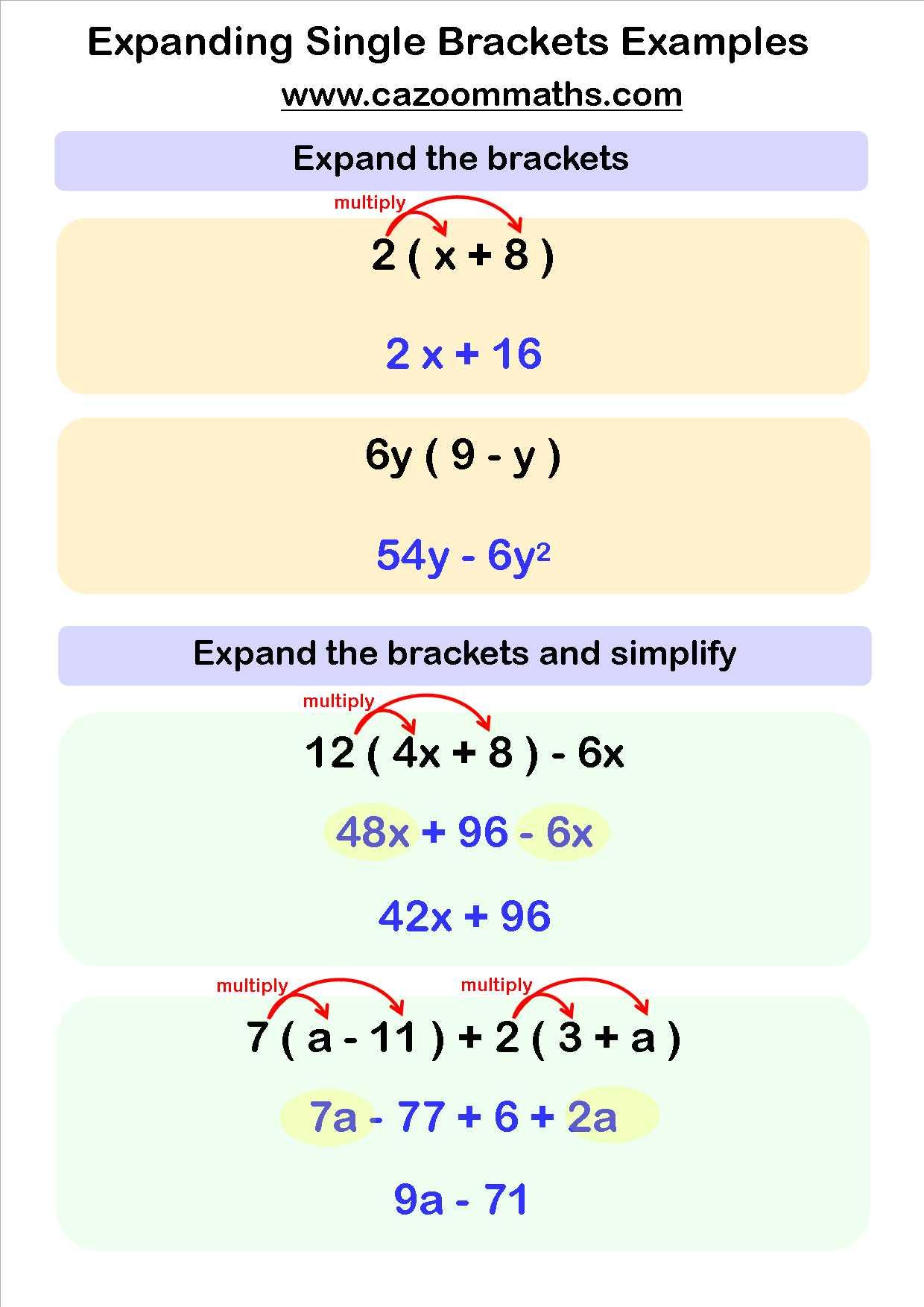 Simplifying Algebraic Expressions Worksheet Answers Or 50