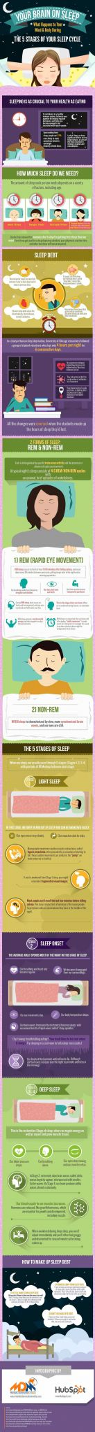Sleep Hygiene Worksheet Also 12 Best Sleeping Reme S Images On Pinterest