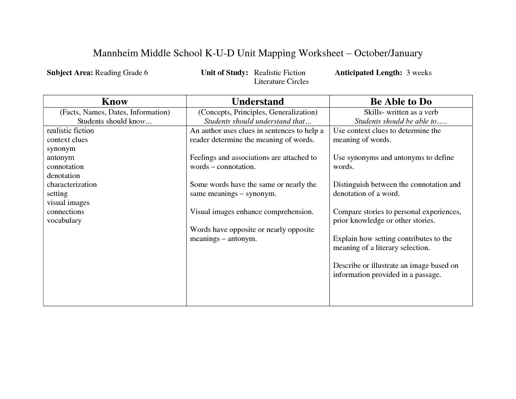 Social Skills Worksheets For Middle School Along With