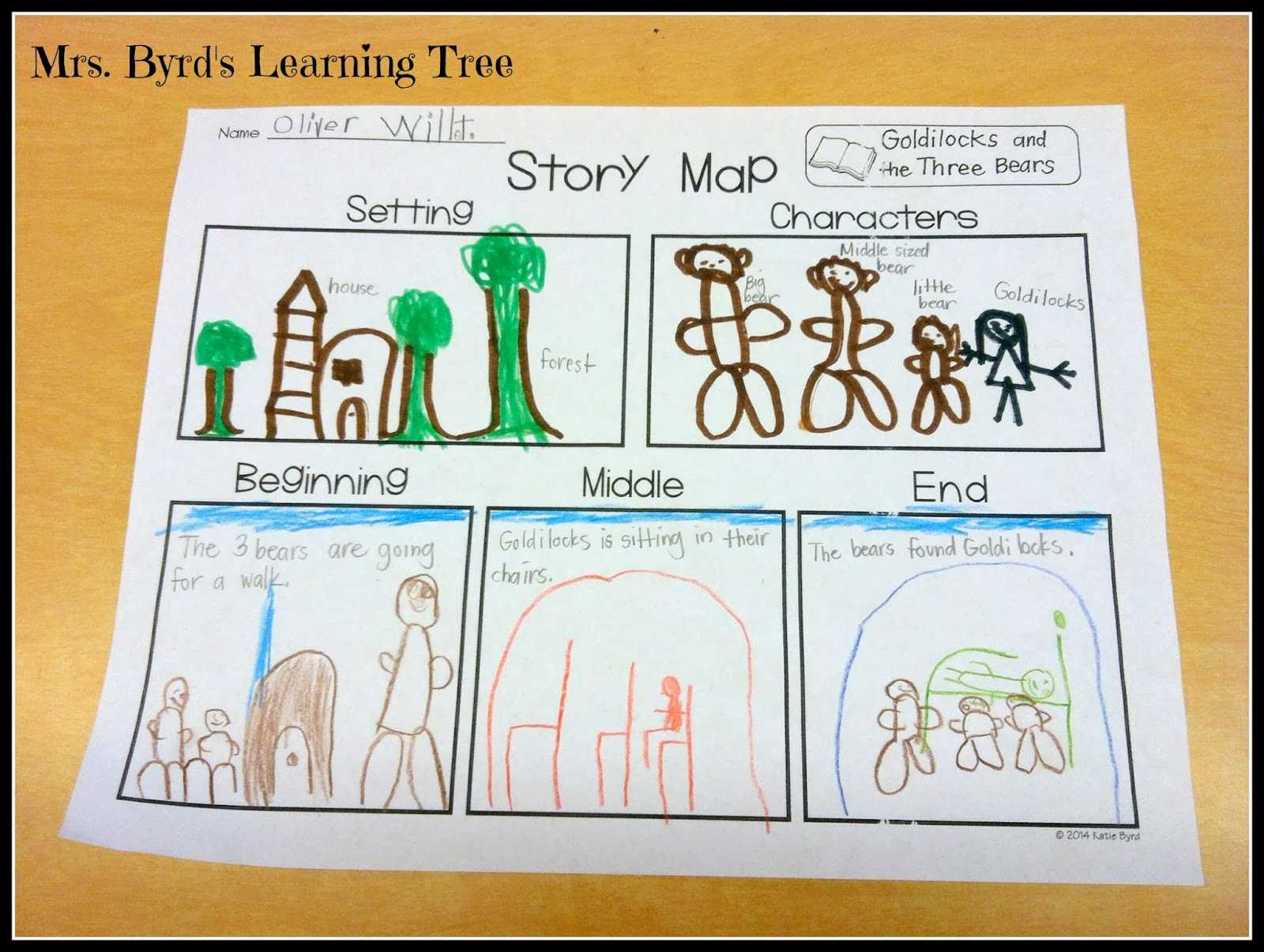Story Elements Worksheet Pdf together with Mathsheets the Story Mathssheet for All Download and