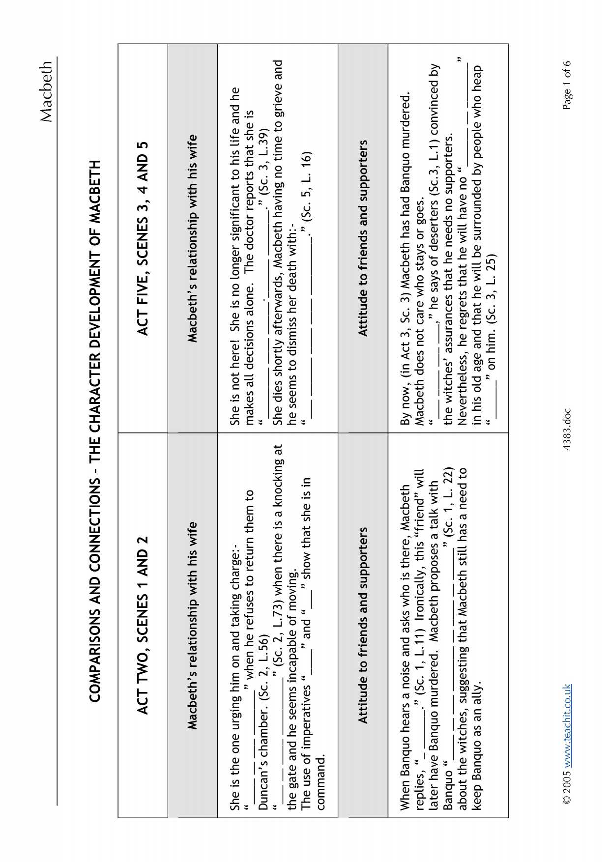 Text Annotation Worksheet Also Ks3 Plays Macbeth