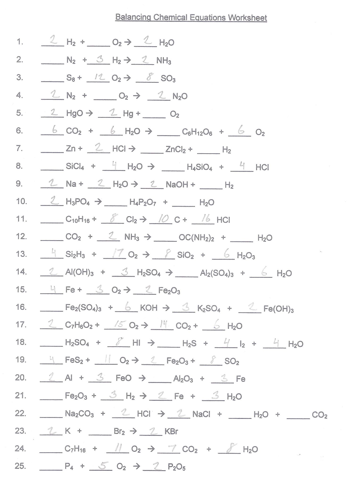 Types Of Chemical Reactions Worksheet Answers Also Balancing Chemical Equations Worksheet Answer Key