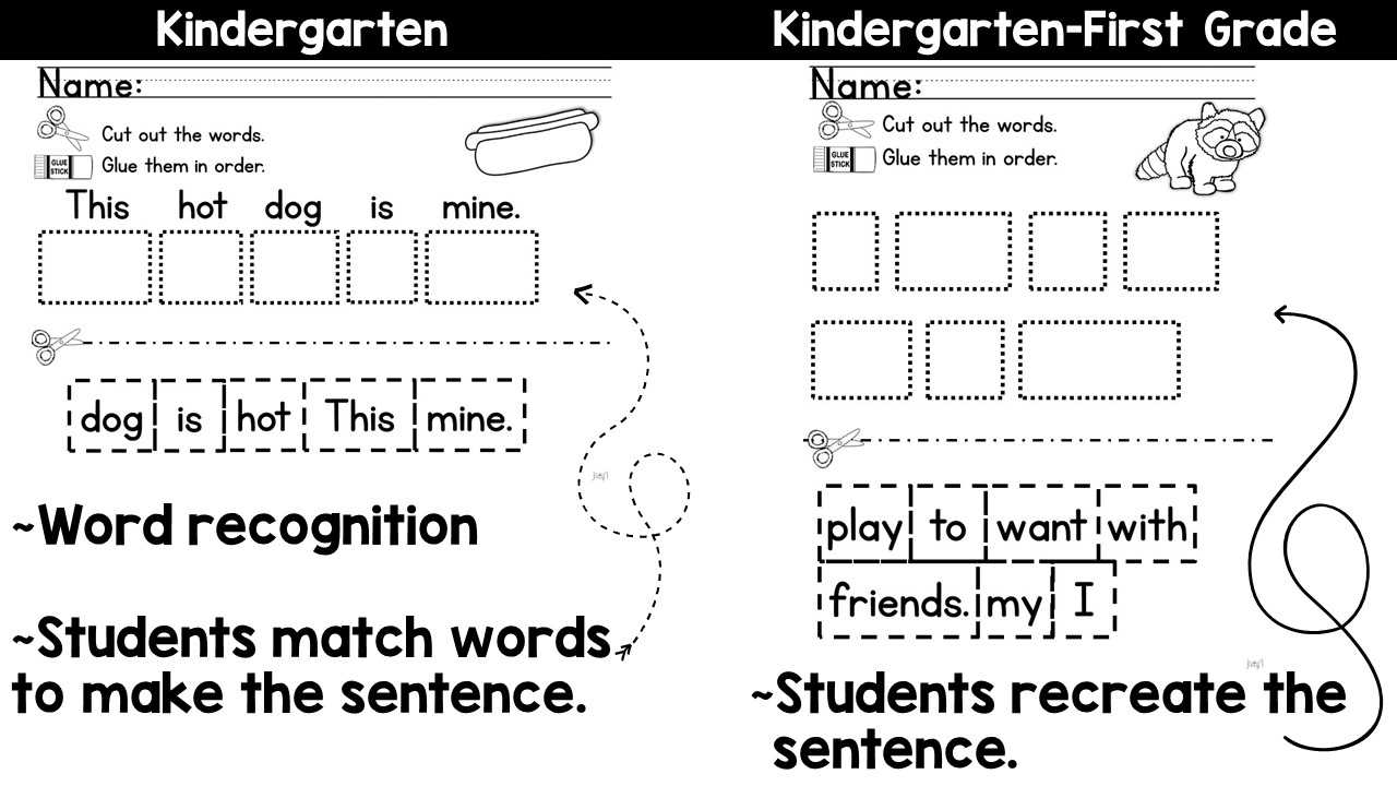 Writing Sentences Worksheets for 1st Grade Also Sentence Writing Activities for First Grade Build A