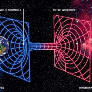 semestafakta-wormholes