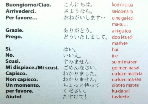 5 consigli per sopravvivere in Giappone senza sapere il giapponese