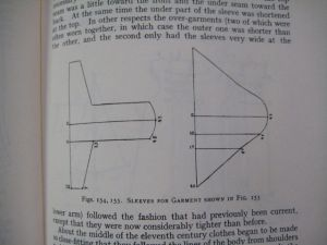 Kohler's sleeve diagrams from page 139