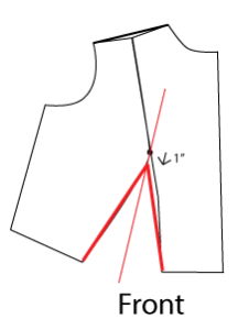"""Drop a point 1"""" from the Bust Point along this guide line. Draw lines connecting both sides of the waist to this point."""
