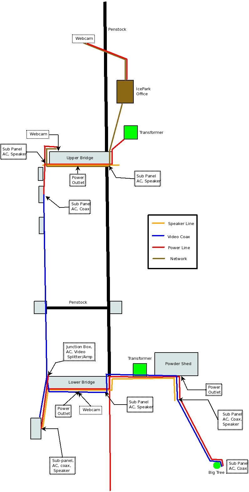 cb amplifier wiring diagram amplifier free printable wiring diagrams