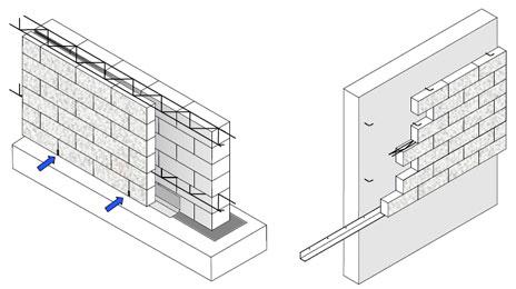 Area tecnica blocchi dettagli costruttivi for Rivestimenti metallici orizzontali