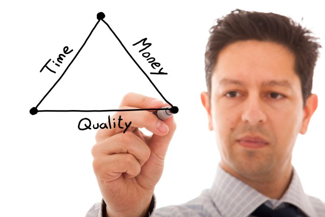 Quality Management Progam