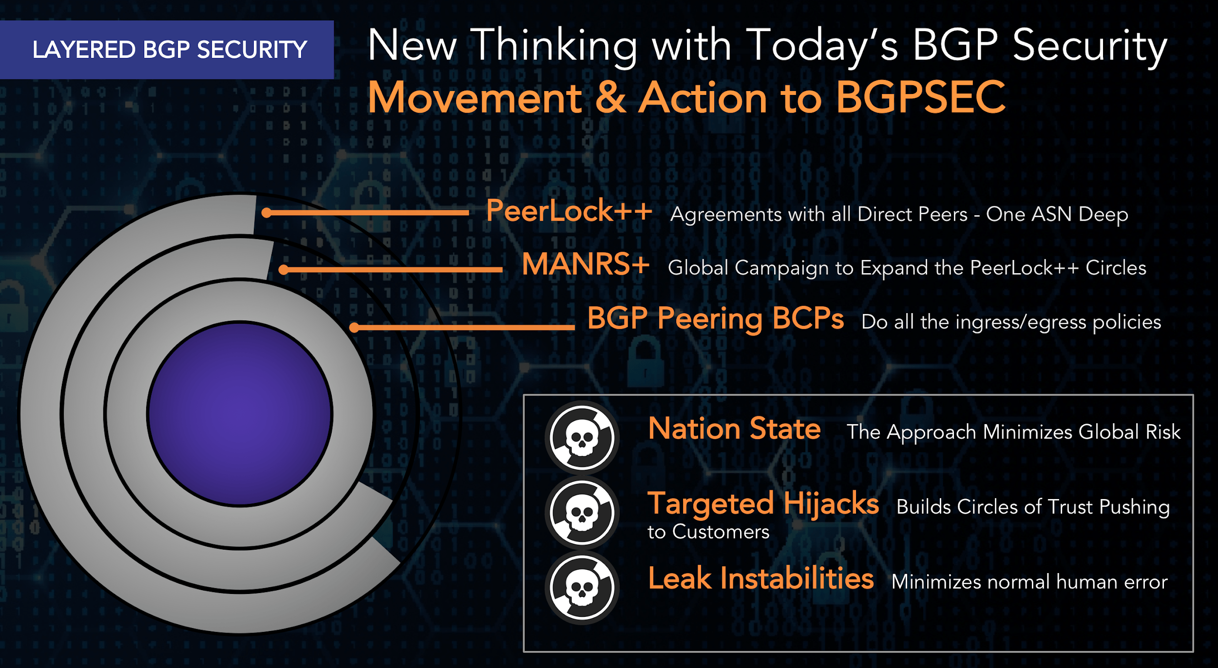 BGP Route Hijacks & Routing Mistakes - What can be done