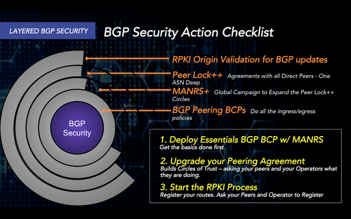 BGP Hijacking News, Blogs, and References Articles