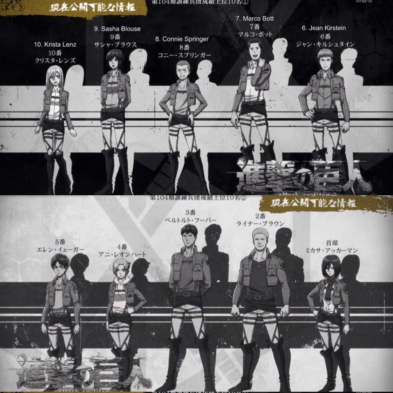 top reclutas personajes de Attack on Titan