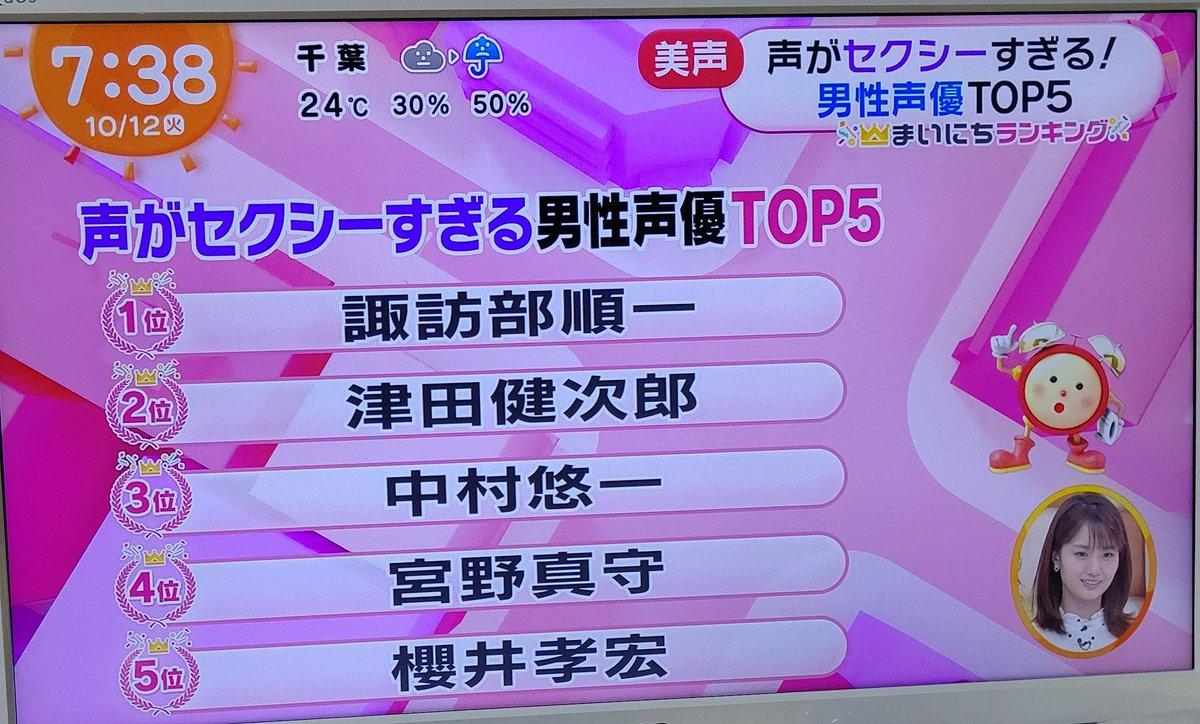 Top 5 seiyuus voces sensuales japoneses