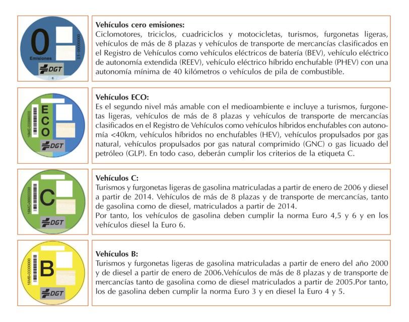 Significado etiquetas - ¿Quién puede acceder a Madrid Central? Todo sobre los distintivos ambientales