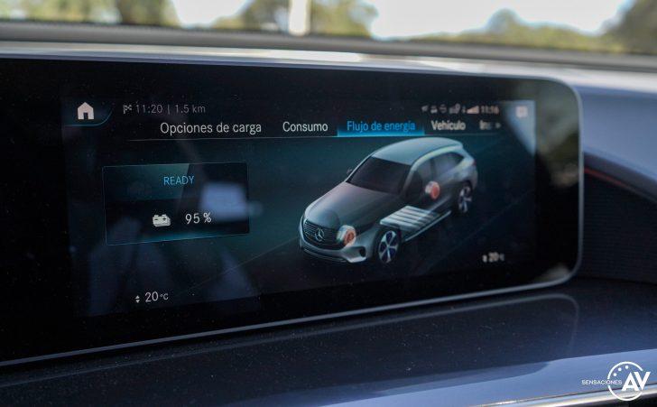 Flujo de energia Mercedes EQC e1628953776418 - Prueba Mercedes-Benz EQC 400 4Matic: El SUV eléctrico de Mercedes que destaca por su confort y por su tecnología
