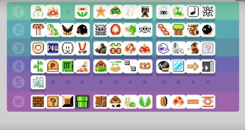 Verktygslådan i Super Mario Maker är bred, och det går dessutom att manipulera många föremål genom att helt enkelt skaka på dem eller dra ett annat föremål - som vingarna - till dem.