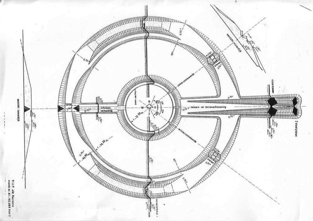 Flevoland Observatorium Observatory Robert Morris Landart