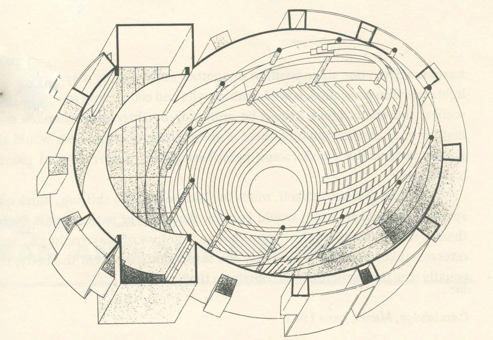 Walter Gropius Total Theater for Erwin Piscator, Berlin, 1927 columns