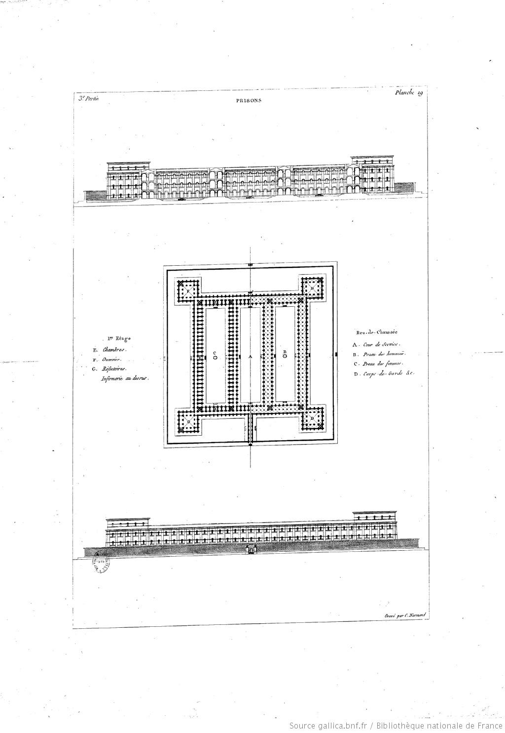 Précis_des_leçons_d'architecture_données_[...]Durand_Jean-Nicolas-Louis_bpt6k5762681g_130