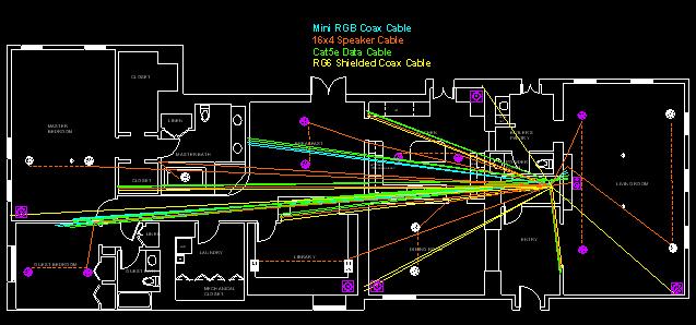 Custom Audio Amp Video Home Technology Lighting Control