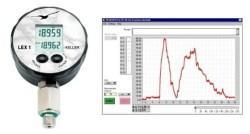 Digital interface measurement instrumentation