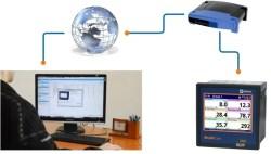 Remote configuration support via internet connection