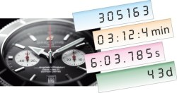 Displaying measured time in different formats