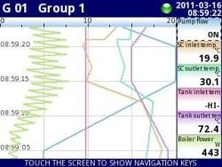 Trending process parameters using chart recorder display