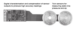 Measuring static and differential pressure in one sensor