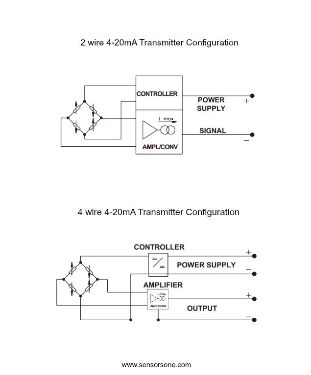 2 to 4 wire 4 20ma comparison?resize\\\\\\\=635%2C767 pt100 4 wire wiring diagram gandul 45 77 79 119 4 wire wiring diagram at alyssarenee.co