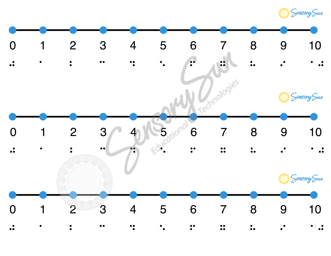 worksheet Math Number Line tactile number lines with braille for teaching math concepts to and print