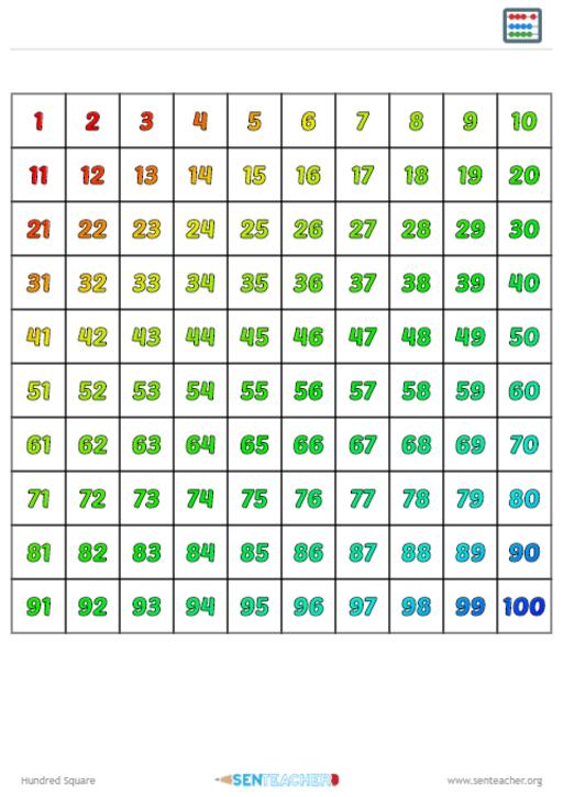 Sen Teacher Hundred Squares Printable Worksheet