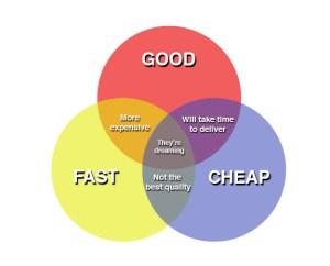 goedkoop - snel - goed