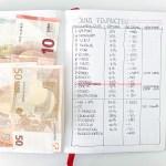 Financiën per maand bijhouden + GRATIS template