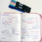 Hoe je een mindmap kunt gebruiken om betere blogartikelen te schrijven