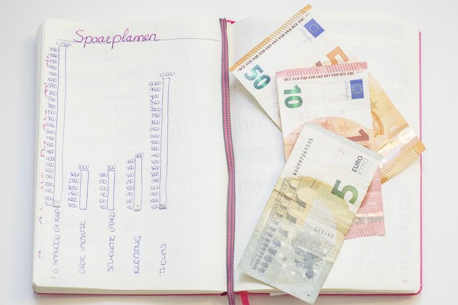 Inkomsten en uitgaven bijhouden, zo doe je dat! + GRATIS template