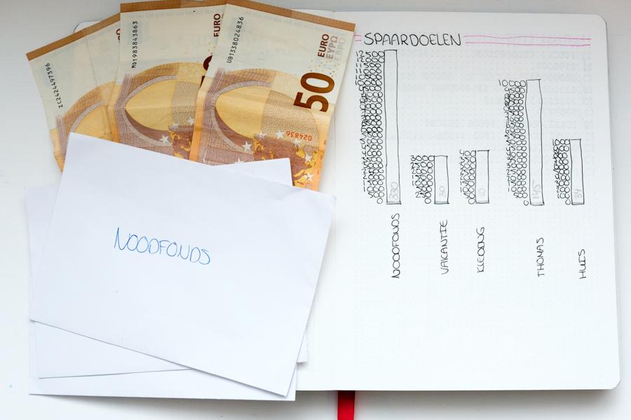 Sparen update april - Hoeveel hebben we deze maand kunnen sparen?
