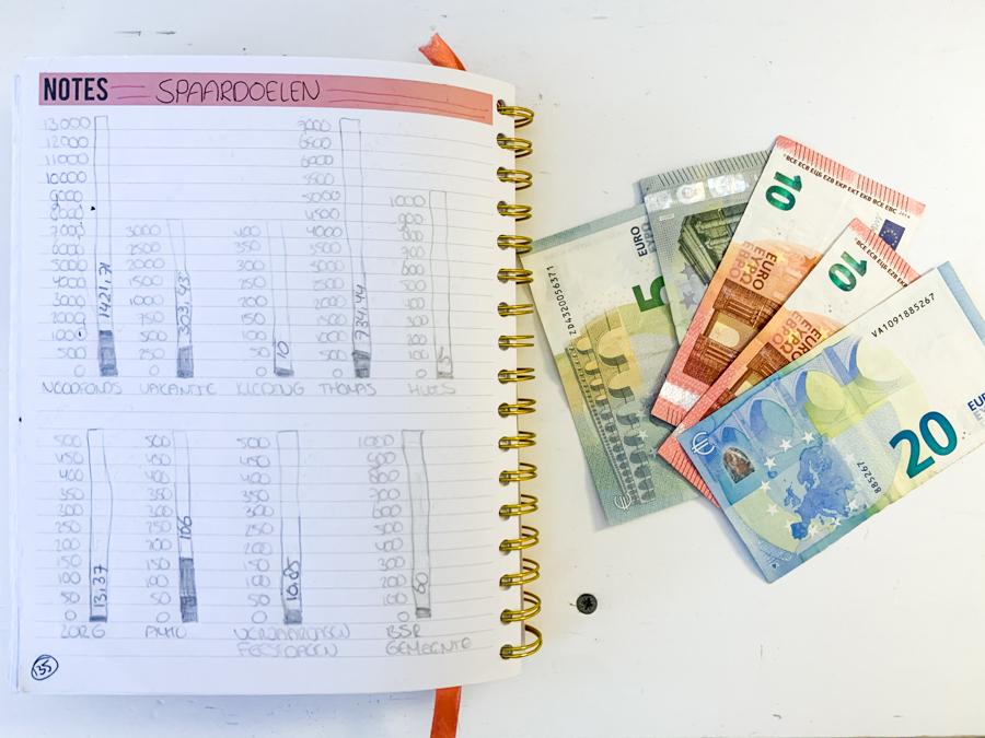 Sparen update december 2020 – Hoeveel hebben we deze maand kunnen sparen?