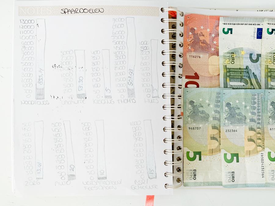 Sparen update juni 2021 – Hoeveel hebben we deze maand kunnen sparen?