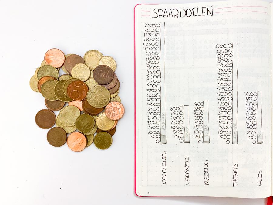 Sparen update november - Hoeveel hebben we deze maand kunnen sparen?