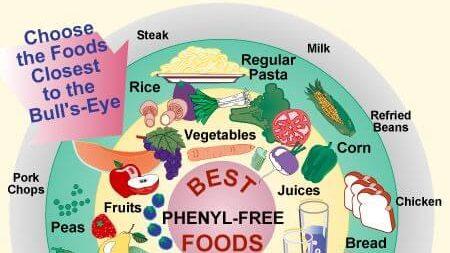 Fenilchetonuria, la malattia metabolica più diffusa