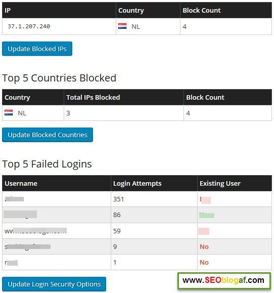 Blocking ip wordfence wordpress